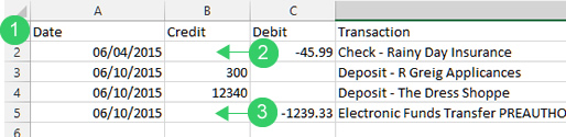 Moving credits and debits into same column